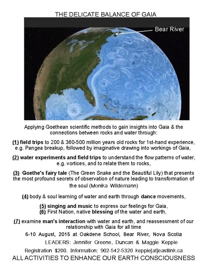 Delicate Balance of Gaia